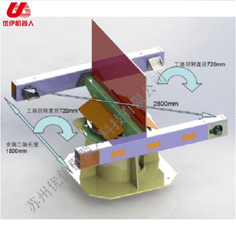 H型焊接机器人水平回转台变位机(三轴)