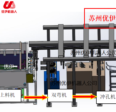 Automatic production line for U-shaped pipe bending and punching