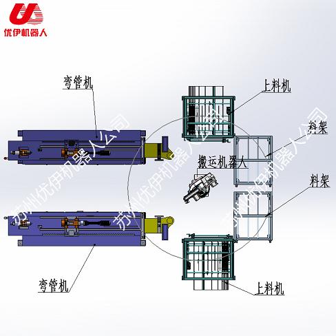 台湾乔升弯管机与川崎机器人配自动生产线