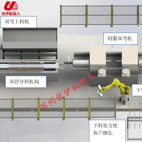 两轴伺服CNC全自动双头弯管机
