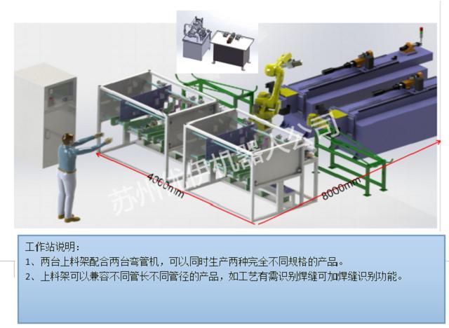 机器人与弯管机典型配置