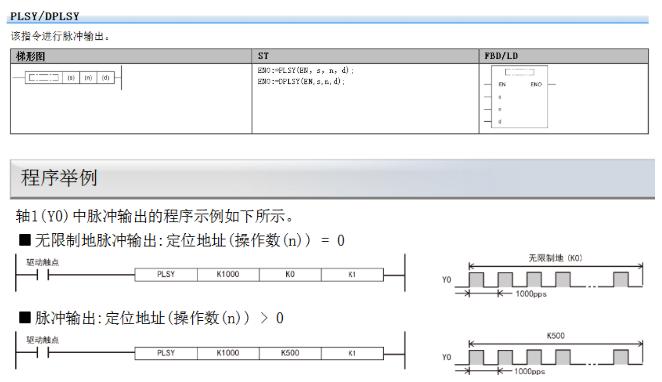 三菱FX5U系列PLC定位指令使用简述